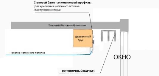 Схема монтажа в нише