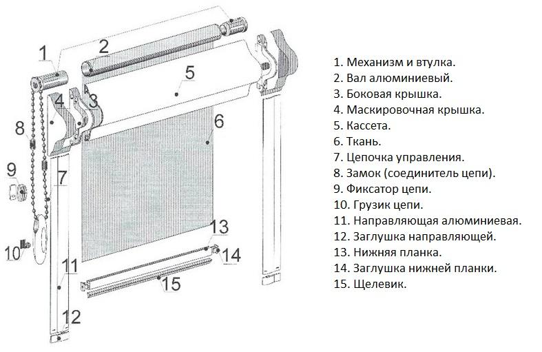 Схема и деталировка шторы рулонного типа