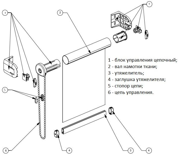 Схема сборки открытой рулонной шторы