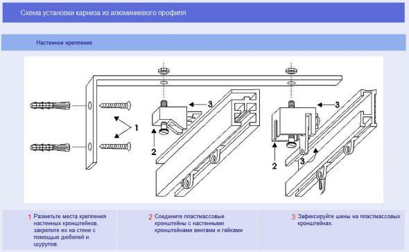 Схемы установки к стене