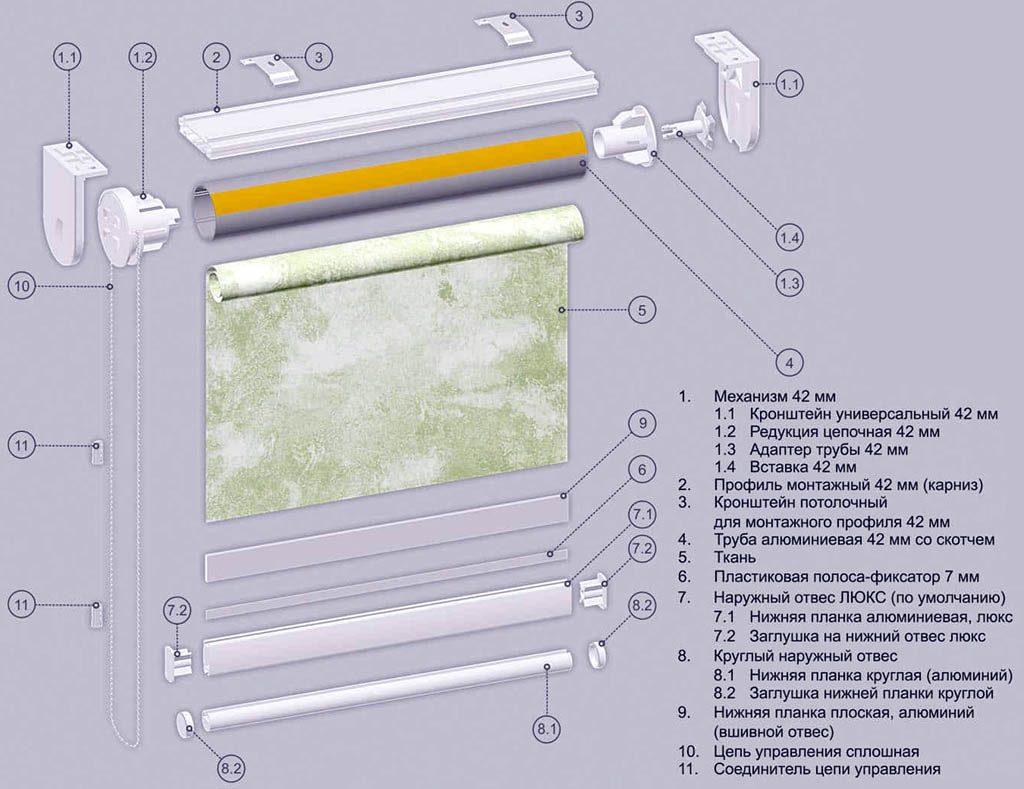 Устройство рулонной шторы для пластиковых окон