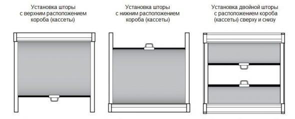 Варианты установки кассетной ролеты