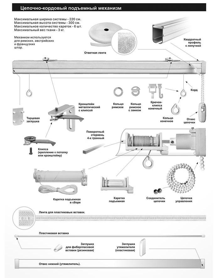 Схема цепочно-кордового механизма шторы римского типа