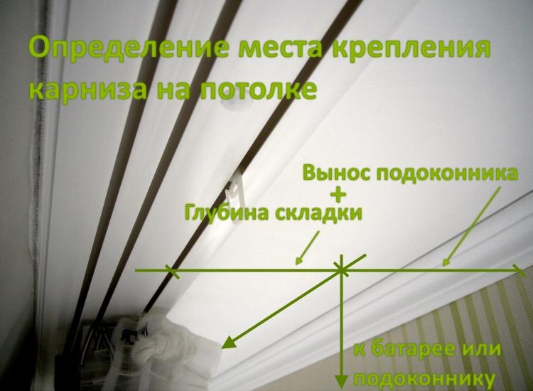 Правило замера расстояния от стены до потолочного карниза