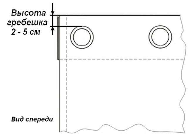 Схема установки металлического люверса на ткань