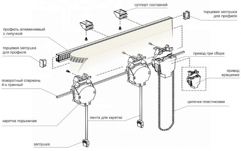 Схема открытого карниза для шторы римского типа
