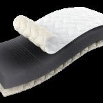 """Основным наполнителем в данной модели является вспененный материал """"Carbon Foam 3D Design"""""""