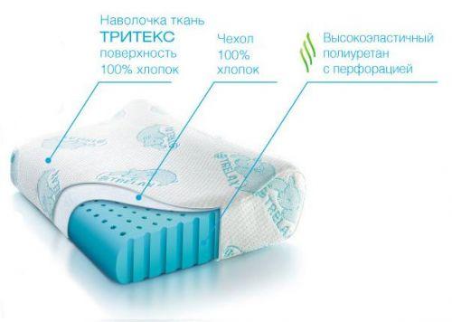 Подушки из современных материалов