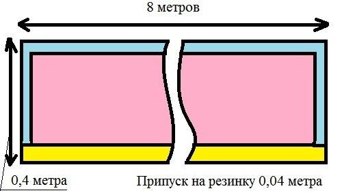 Расчёт боковой части