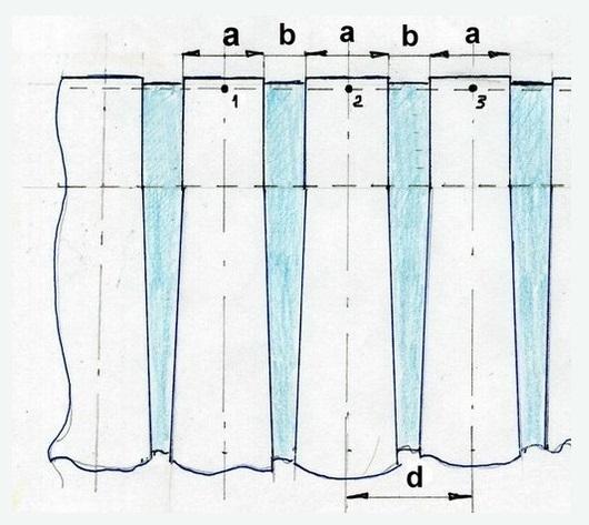 Расчет ткани для бантовой складки в соотношении 1 к 2,5