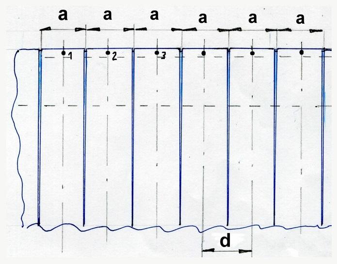 Схема расчета ткани для бантовой складки в пропорции 1 к 3
