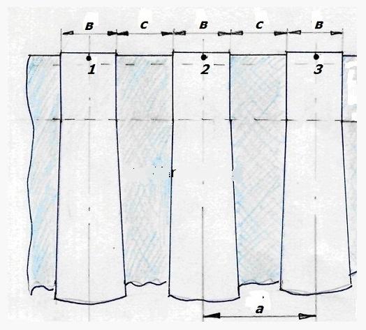 Схема расчета бантовой складки в пропорции 1 к 2