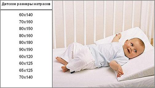 Стандартные размеры детских матрасов
