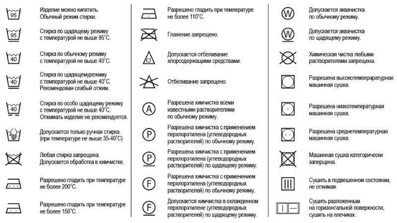 Расшифровка обозначений на бирках тканевых изделий
