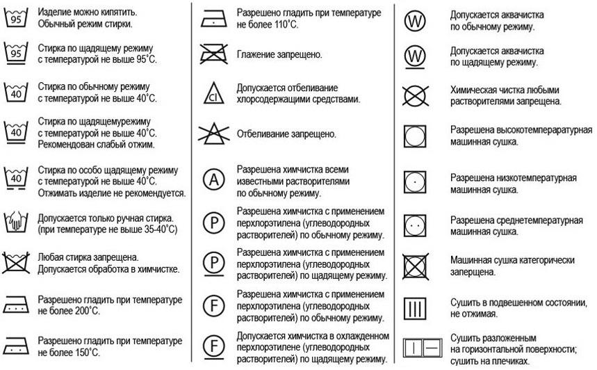 Условные обозначения на бирках занавесок