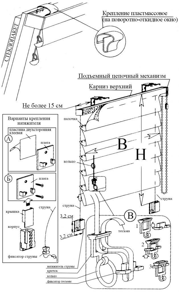 Схема установки шторы римского типа на подвижной створке окна