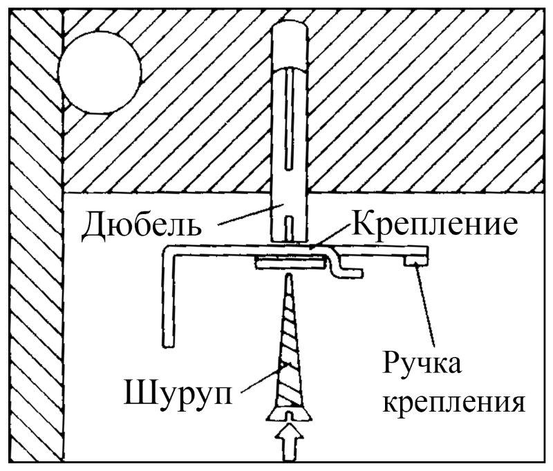 Схема установки кронштейна римской шторы на потолке комнаты