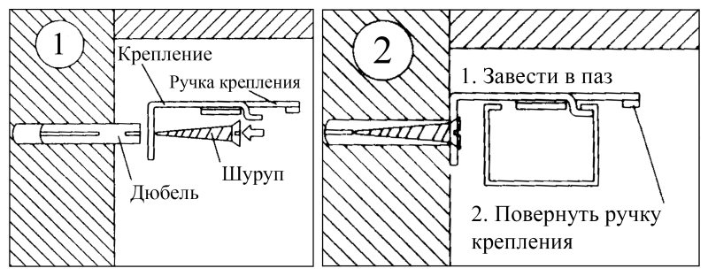 Схема установки корпуса римской шторы на капитальной стене