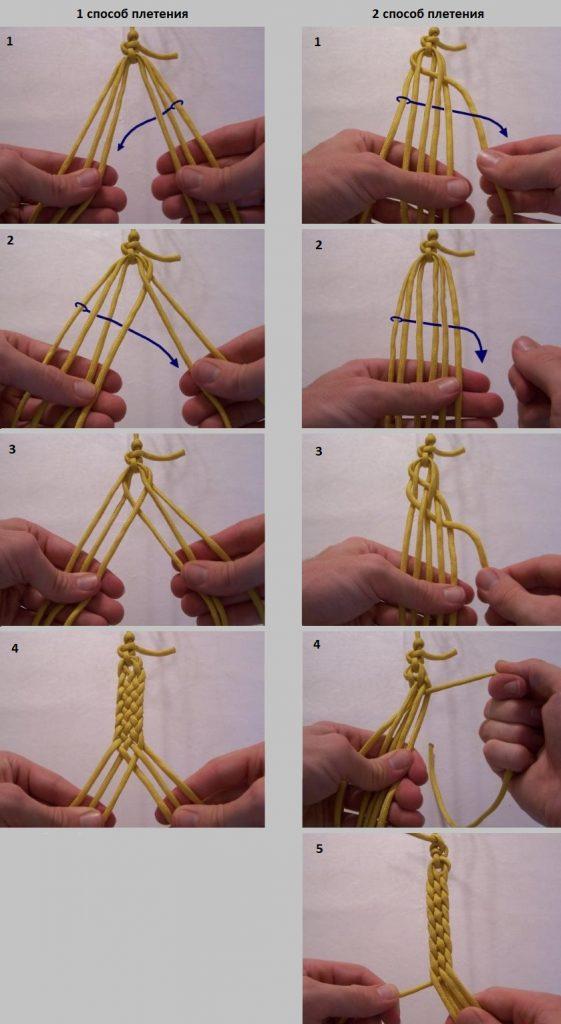 Схема плетения узора макроме из шести нитей
