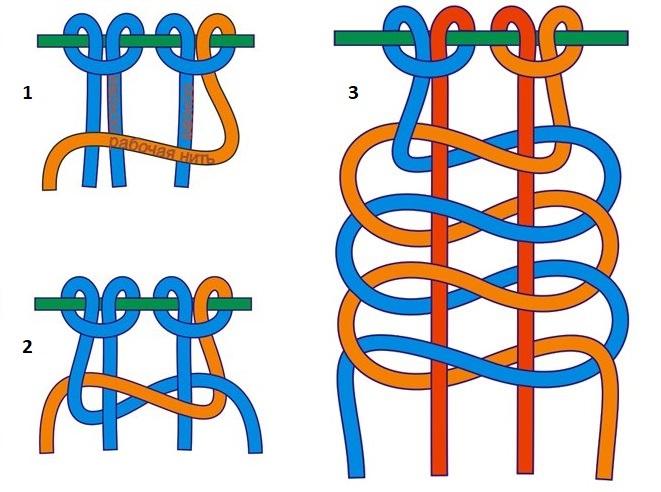 Схема плетения левосторонней витой цепочки в технике макраме