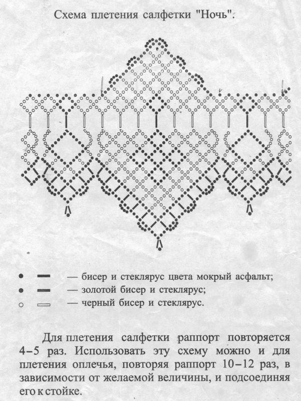 салфетка из бисера схема идеи