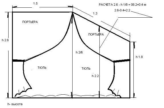 Схема выкройки тюля