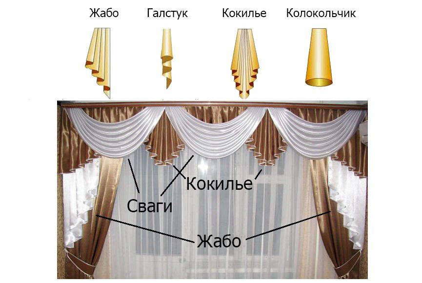аксессуары для штор