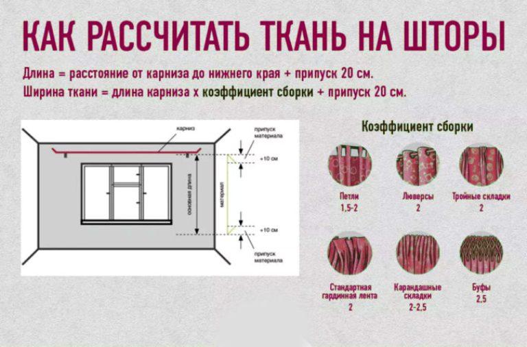 как сшить шторы на кухню рассчет