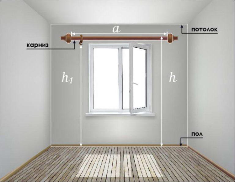 как сшить шторы на кухню размеры