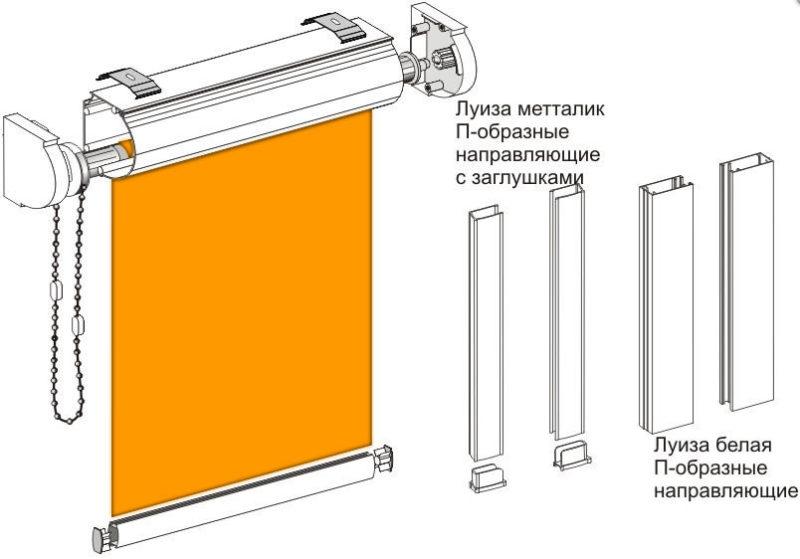кассетный механизм рулонных штор