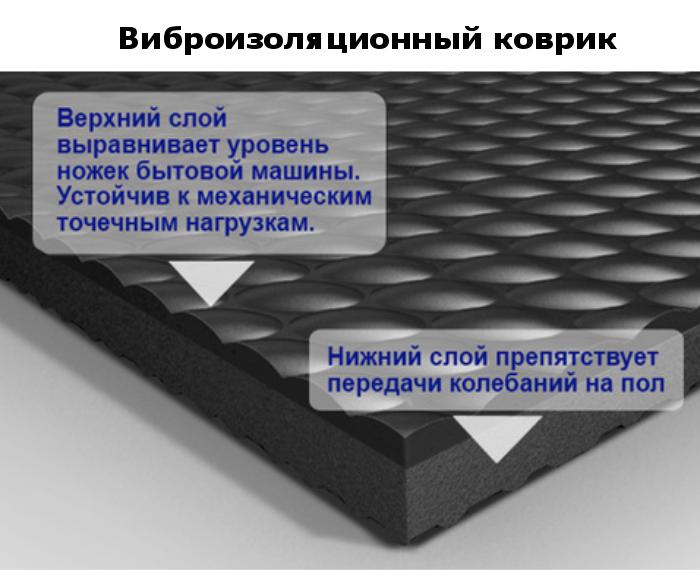виброизоляционный коврик