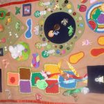 развивающий коврик для детей фото варианты