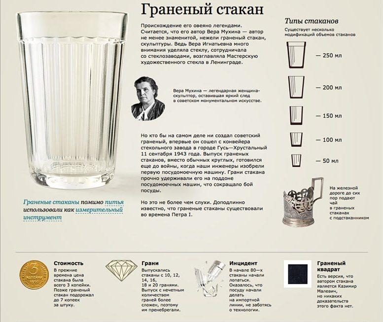 граненый стакан история происхождения