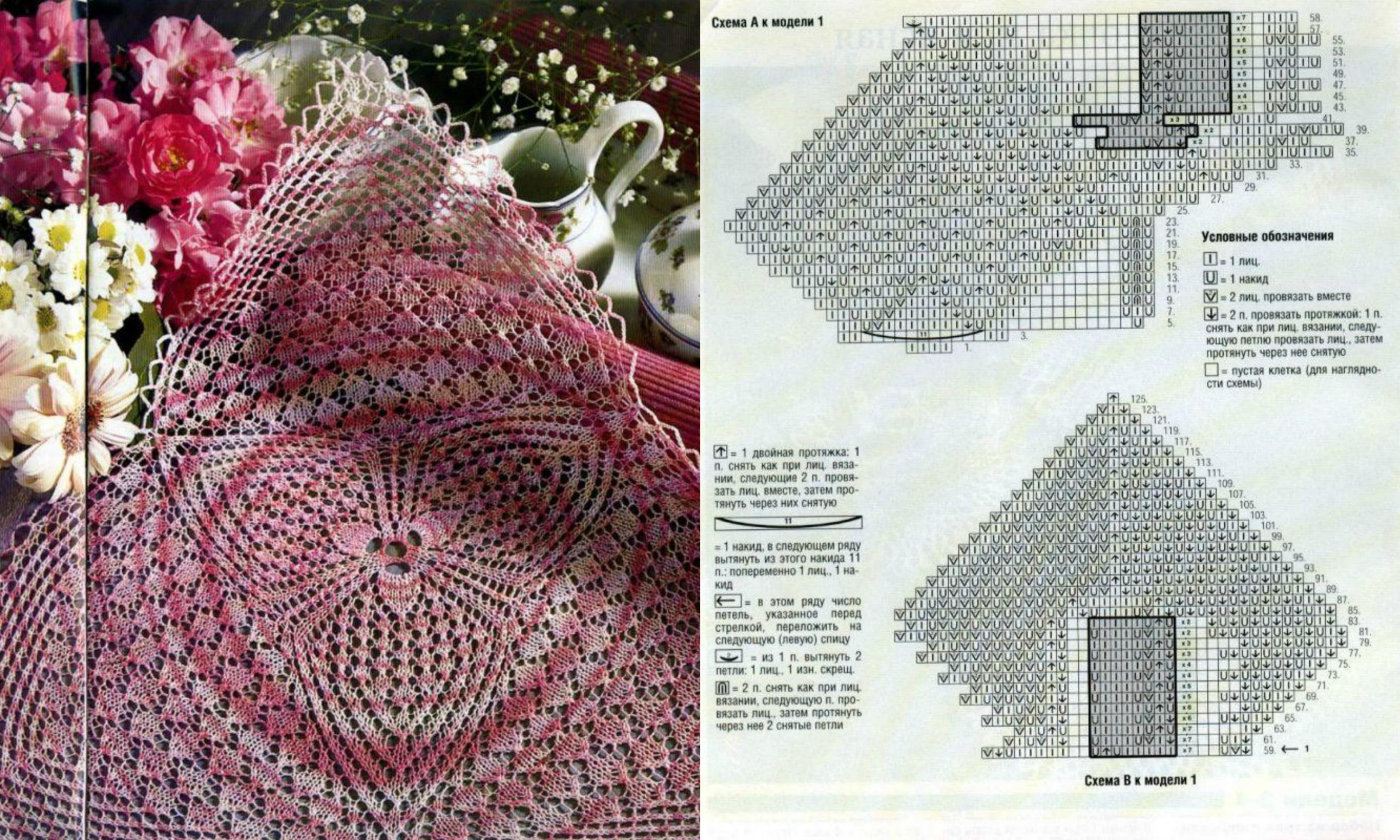 треугольная салфетка спицами