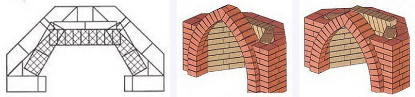 Формирование арки углового камина