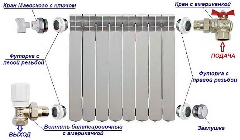Монтажная схема сборки секционного радиатора