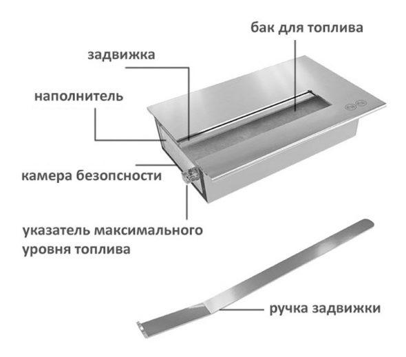 Устройство биокамина.