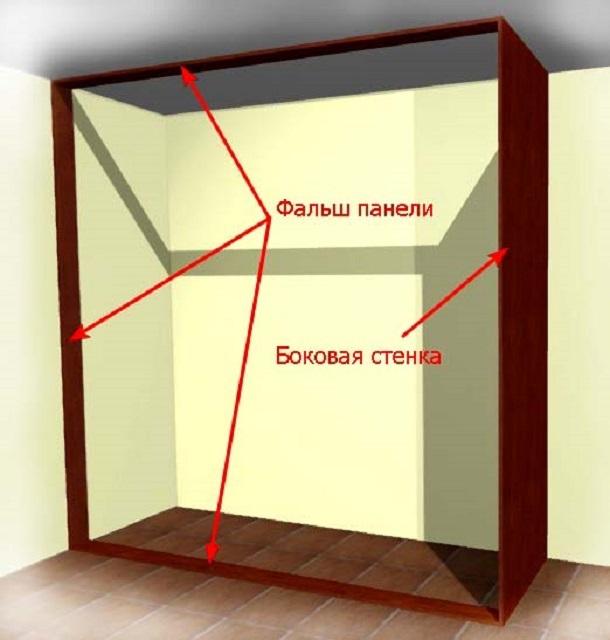 Как сделать самим встроенный шкаф купе
