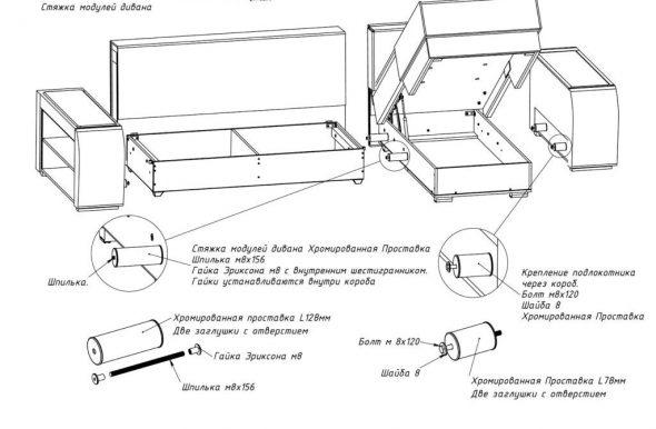 Сборка углового дивана инструкция