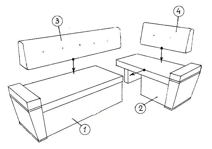 Сборка углового дивана своим руками