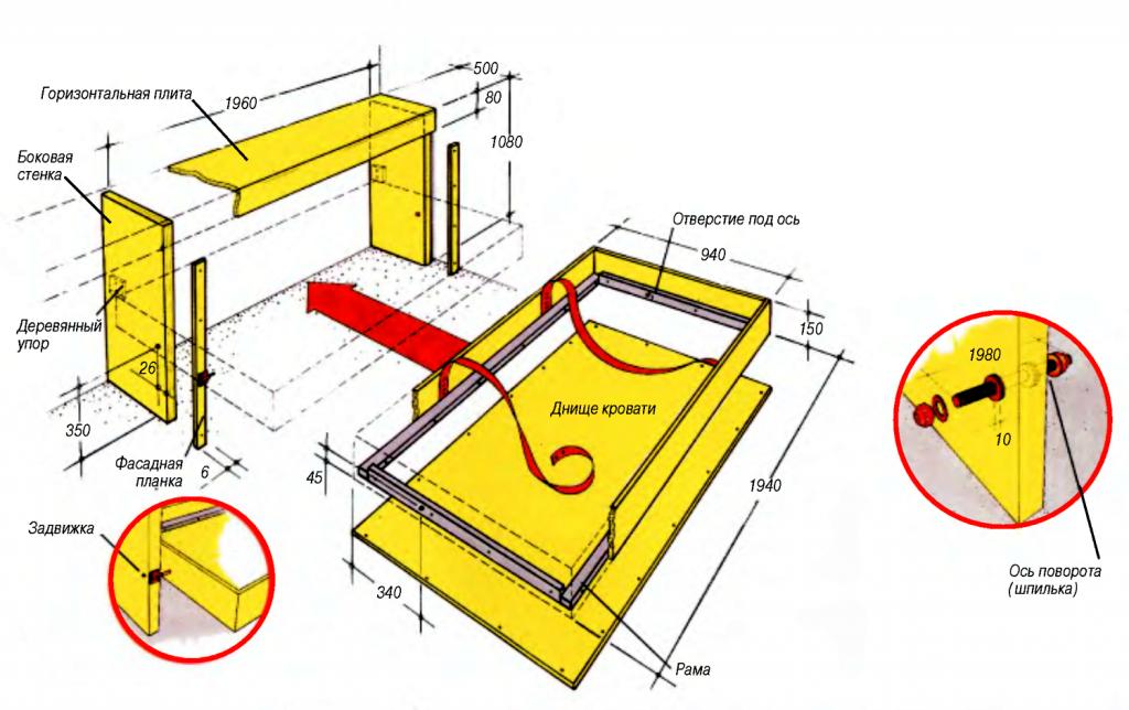 Как сделать детскую комнату на двоих если комната маленькая 933