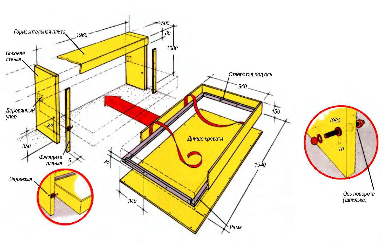 Схема сборки откидная кровать своими руками чертежи