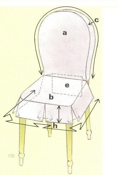 Чехлы на круглые стулья своими руками выкройки
