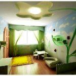 Дизайн маленькой детской комнаты в интерьере
