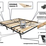 Фурнитура для механизма аккордеон