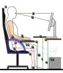 Правильный компьютерный стол