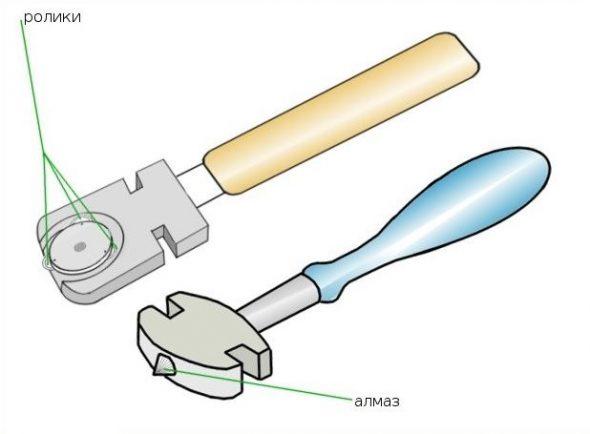 Виды стеклорезов роликовый и алмазный