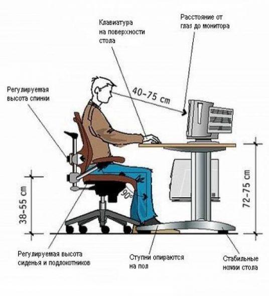 Высота компьютерного стола стандарт