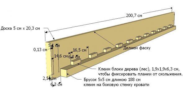 боковая стенка кровати