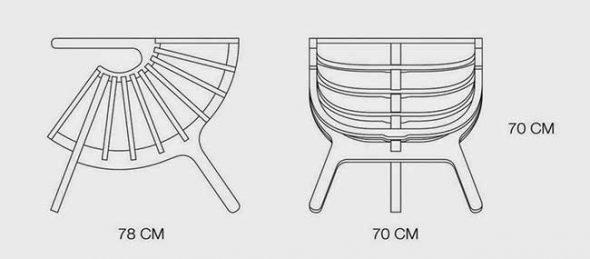 размеры кресла